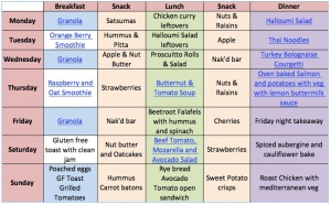 Clean Eating Meal Plan for 7 days Laura of London